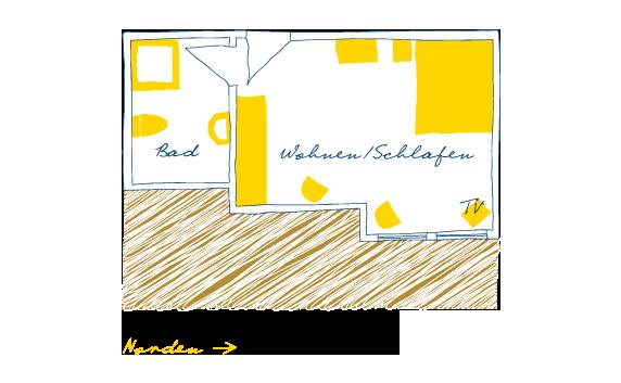 Sternhagens Landhaus Hotel und Restaurant auf Föhr Einzelzimmer Kibitz (10)
