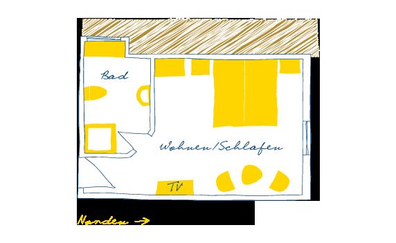 Sternhagens Landhaus Hotel und Restaurant auf Föhr Doppelzimmer Rotschenkel (8)