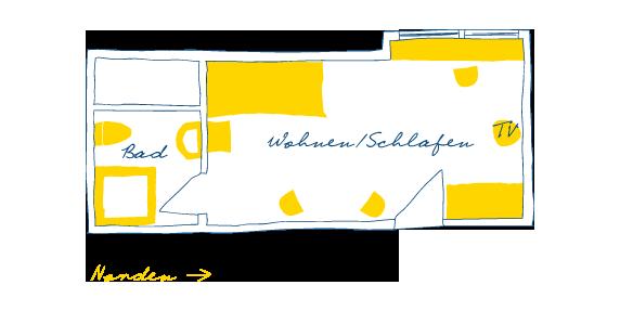 Sternhagens Landhaus Hotel und Restaurant auf Föhr Einzelzimmer Sandregenpfeiffer (6)