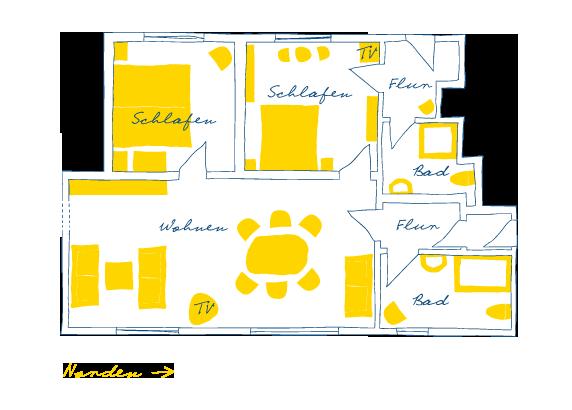Sternhagens Landhaus Hotel und Restaurant auf Föhr Suite Seeadler (17) und Seeschwalbe (Nr.6)