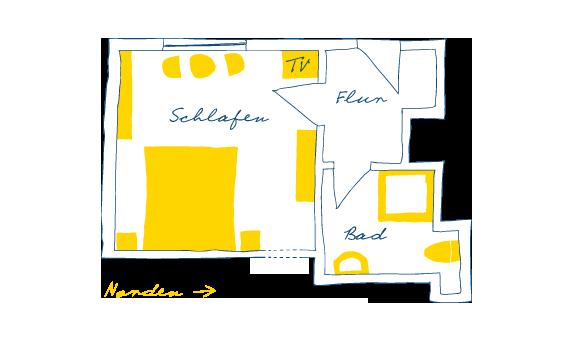 Sternhagens Landhaus Hotel und Restaurant auf Föhr Einzelzimmer Seeschwalbe (6)