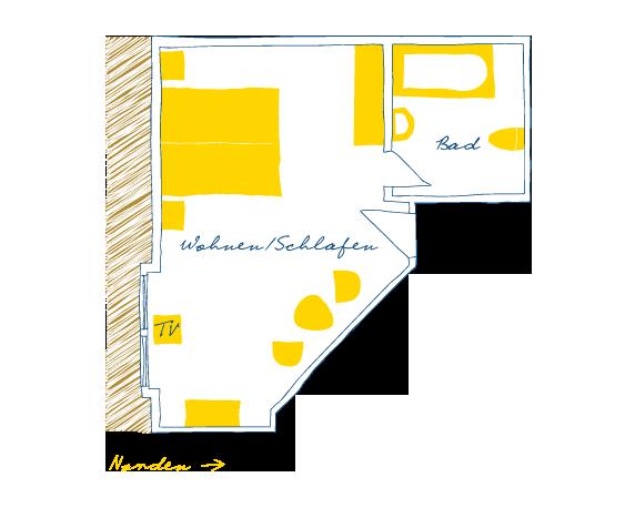 Sternhagens Landhaus Hotel und Restaurant auf Föhr Doppelzimmer Silbermöwe (3)