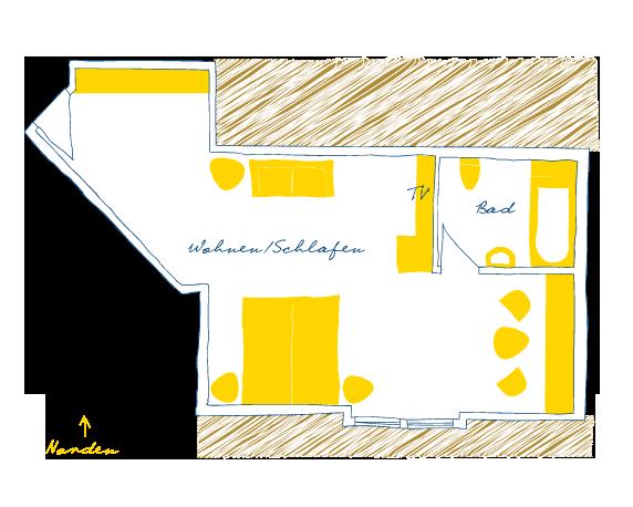 Sternhagens Landhaus Hotel und Restaurant auf Föhr Suite Weißstorch (Nr.11)